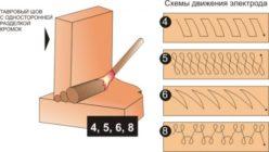 Как правильно варить железо электросваркой
