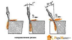 Как правильно резать резаком