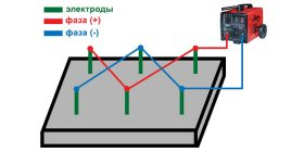 Прогрев бетона электродами технология